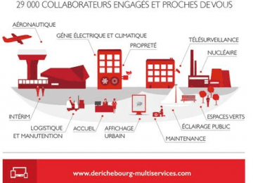L'entreprise Derichebourg SNG recrute || un afficheur en mobilier urbain sur son secteur de Besançon