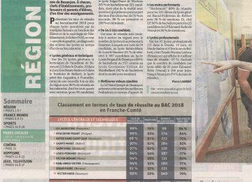 Le «palmarès» académique des lycées (Est républicain du 20 mars 2019)