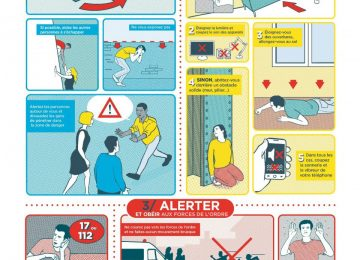 Vie scolaire : Prévention Intrusion en cas d'attaque terroriste